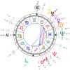 équinoxe printemps 2018