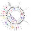 Equinoxe pr 20032020 5H